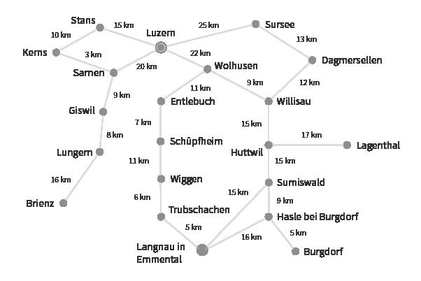 travel through switzerland